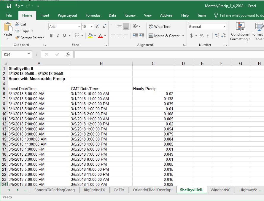 precipalert monthly spreadsheet hourly - PrecipAlert- Report