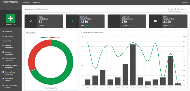 Inspection Admin Dashboard