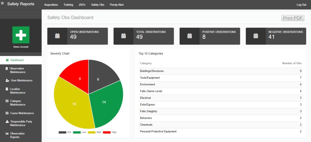 Obs Dashboard Page 1024x469 - Safety Observation App