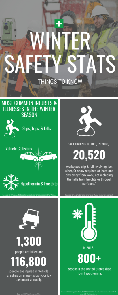 Winter safety stats